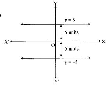 Maharashtra Board Class 9 Maths Solutions Chapter 7 Co-ordinate Geometry Problem Set 7 5