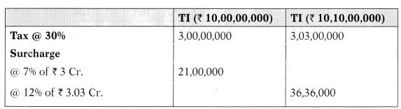 Computation of Total Income and Tax Liability of Various Entities - CS Executive Tax Laws MCQ 10