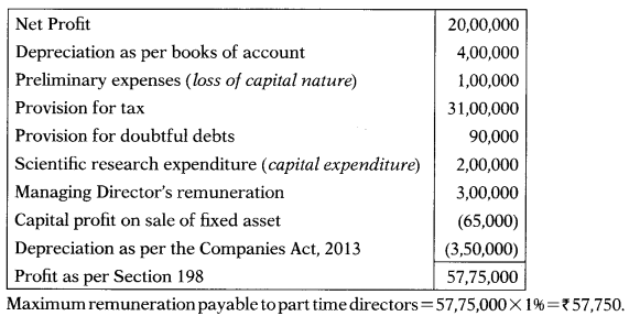 Financial Statements Interpretation – Corporate and Management Accounting MCQ 22