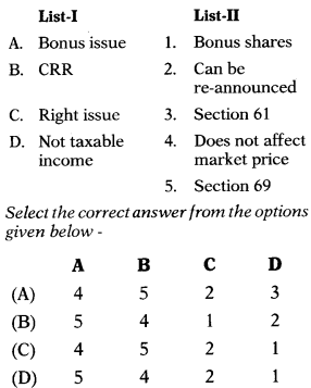 Issue of Right & Bonus Shares – Corporate and Management Accounting MCQ 1