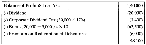 Issue of Right & Bonus Shares – Corporate and Management Accounting MCQ 3