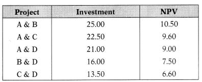Capital Budgeting – Financial Management MCQ 62