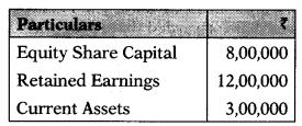 Capital Structure – Financial Management MCQ 8