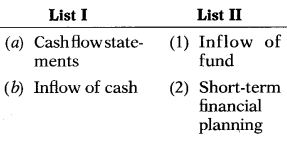Cash Flow Statement – Corporate and Management Accounting MCQ 21