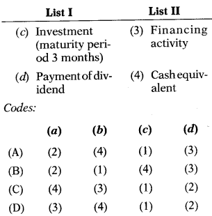 Cash Flow Statement – Corporate and Management Accounting MCQ 22