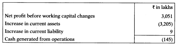 Cash Flow Statement – Corporate and Management Accounting MCQ 28