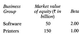 Cost of Capital – Financial Management MCQ 15