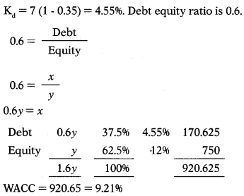 Cost of Capital – Financial Management MCQ 80