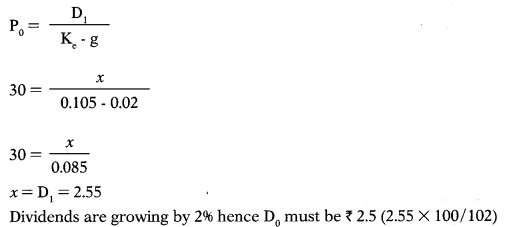 Dividend Policy – Financial Management MCQ 44