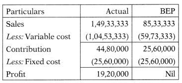 Marginal Costing – Corporate and Management Accounting MCQ 101