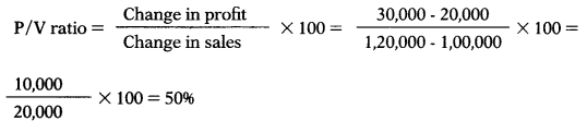Marginal Costing – Corporate and Management Accounting MCQ 55