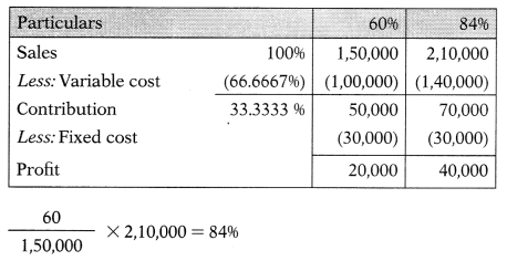 Marginal Costing – Corporate and Management Accounting MCQ 74
