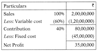 Marginal Costing – Corporate and Management Accounting MCQ 98