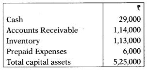 Ratio Analysis – Corporate and Management Accounting MCQ 4