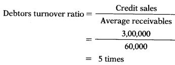 Ratio Analysis – Corporate and Management Accounting MCQ 66