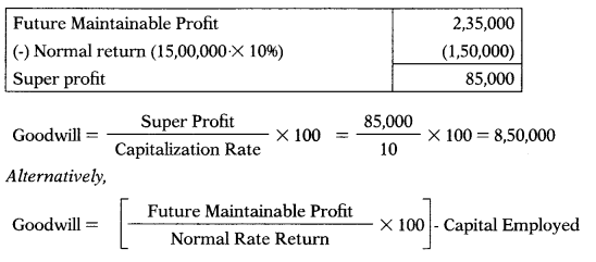 Valuation of Goodwill & Shares – Corporate and Management Accounting MCQ 37
