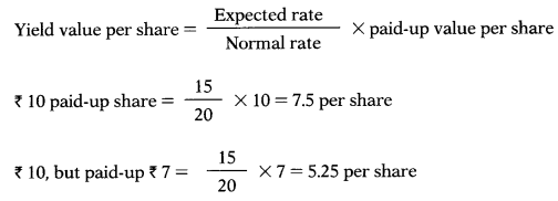 Valuation of Goodwill & Shares – Corporate and Management Accounting MCQ 43