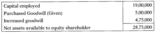 Valuation of Goodwill & Shares – Corporate and Management Accounting MCQ 64
