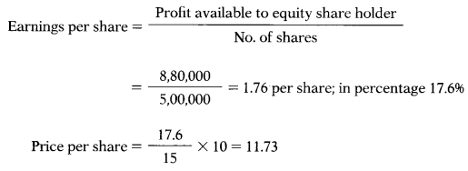 Valuation of Goodwill & Shares – Corporate and Management Accounting MCQ 74