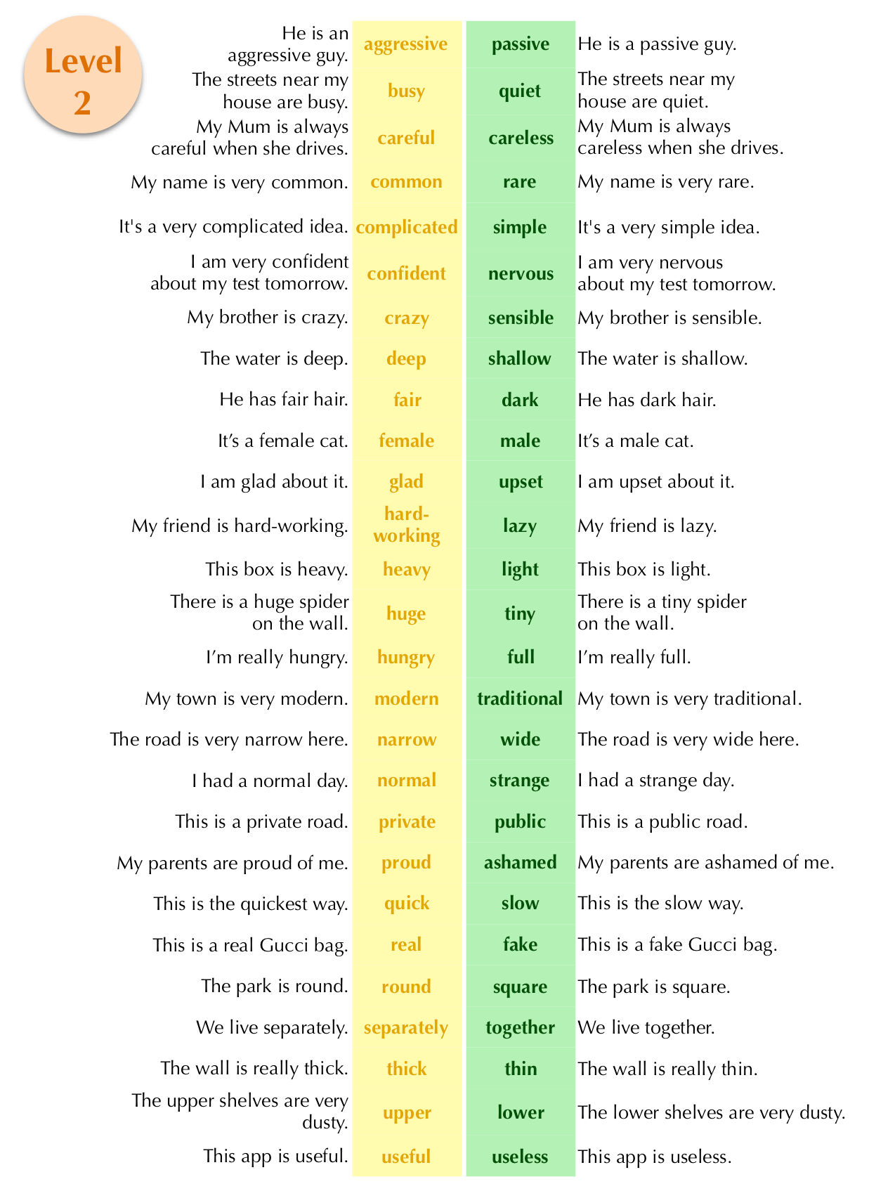 74 Grammar Tenses List Printable Hd Docx