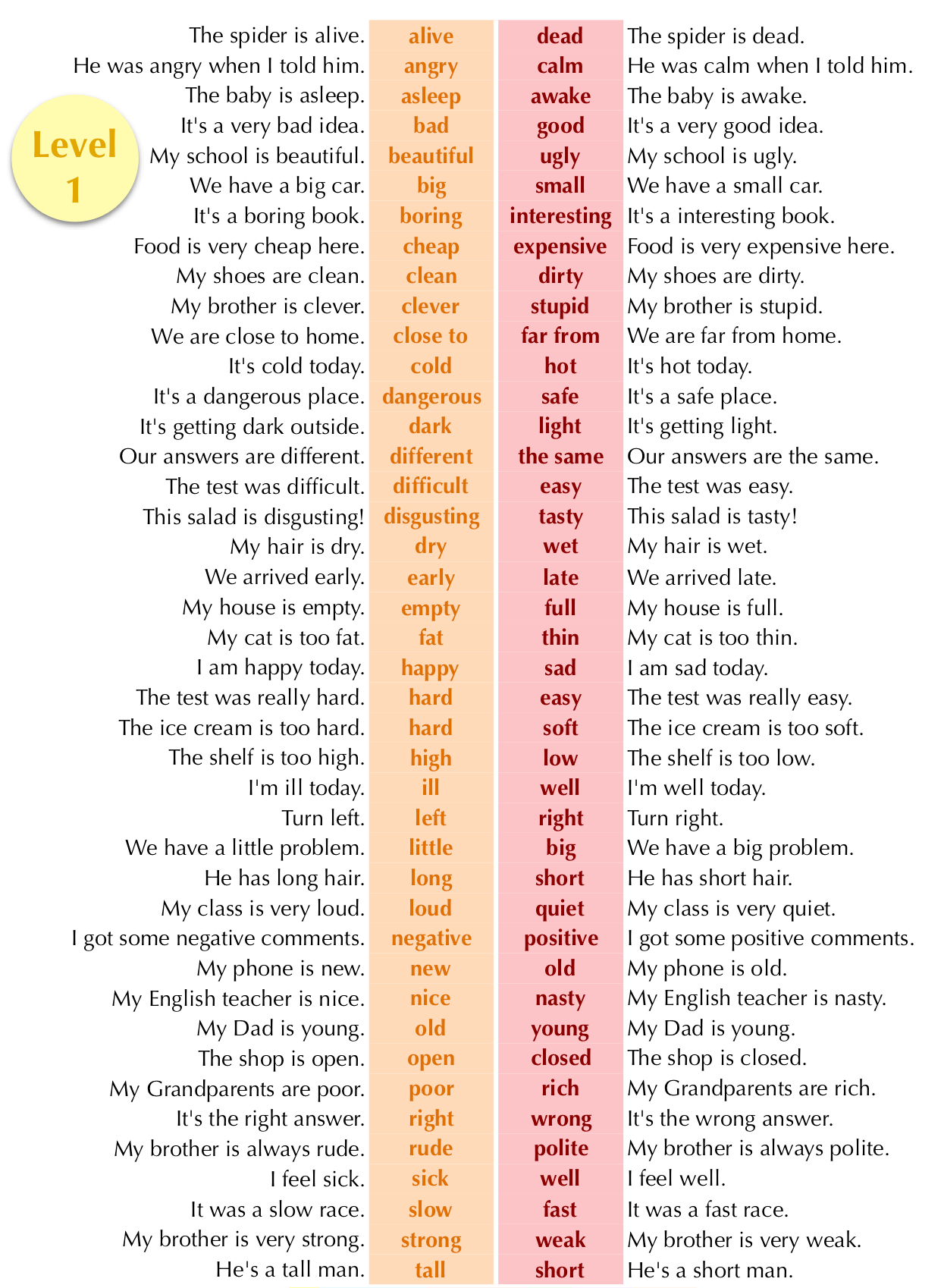 Adjectives And Opposites Lists