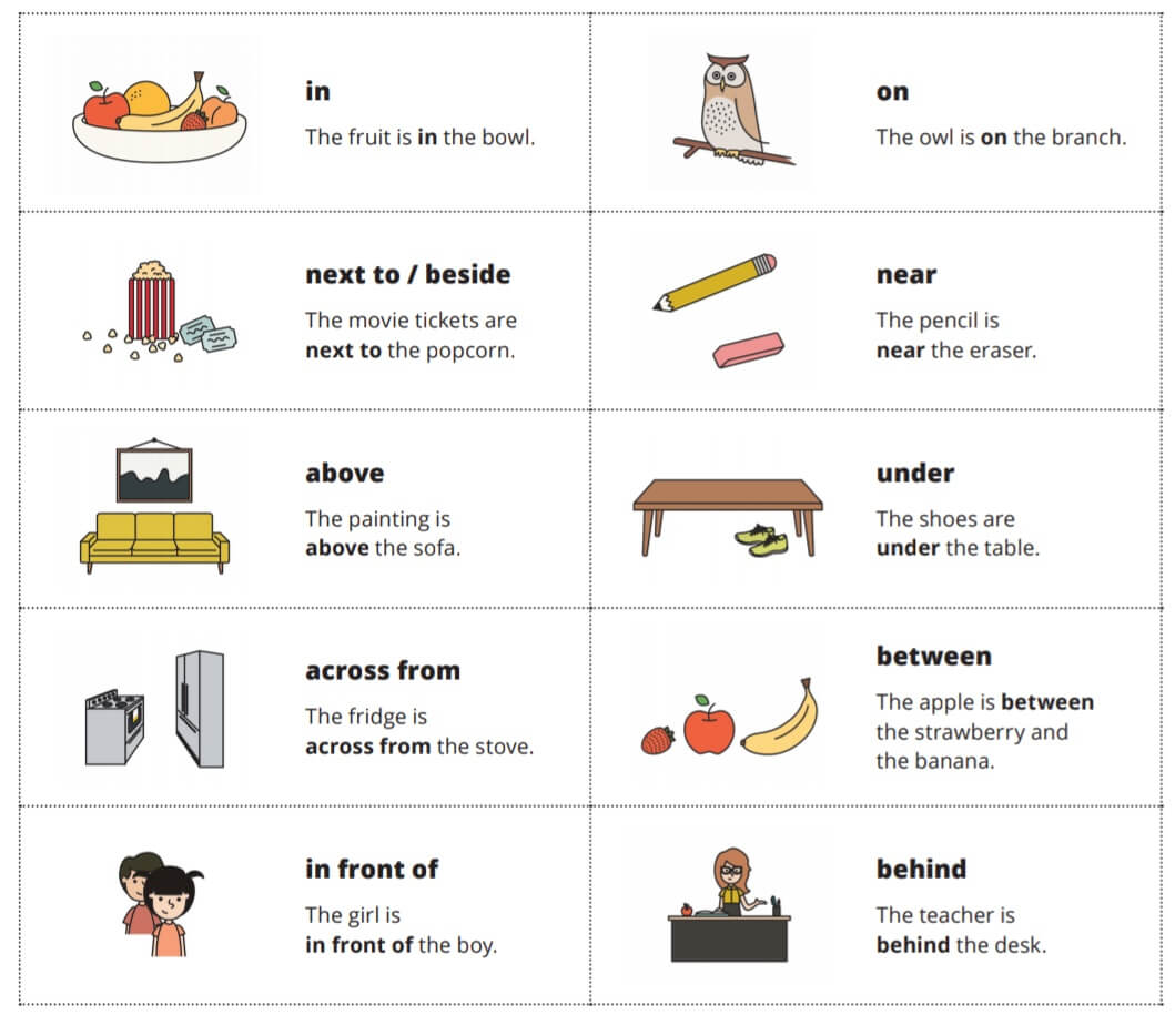 Prepositions Of Place Practice Worksheets