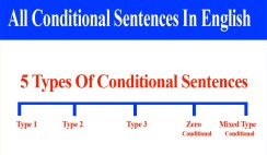 The 5 Types of Conditional Sentences