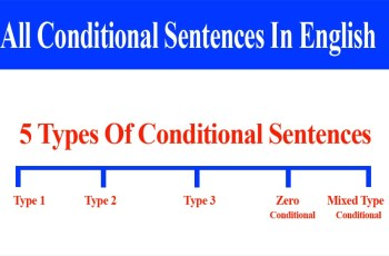 conditional sentences exercises with answers