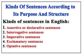 English Sentence Structure and Purpose