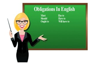 Modal Verbs Of Recommendation or Moral Obligation