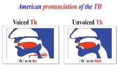 American pronunciation of TH
