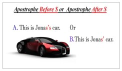 Apostrophe Before S or  Apostrophe After S