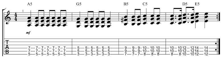 Beyond power chord riffs: Major and minor triads - Learn Guitar Malta