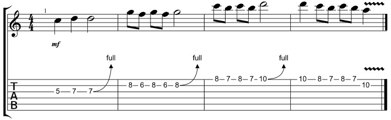 4 Scales You Can Use If Youre Improvising In Minor Keys And How To