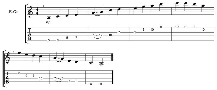 How to Connect Guitar Scale Patterns to Write Better Solos