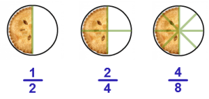 equivalent-fractions11