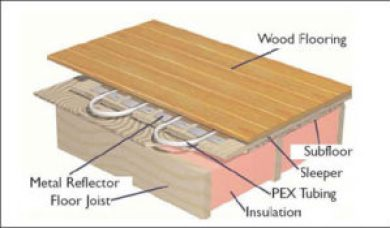 Radiant Floor design