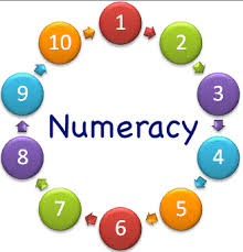 Numeracy for Preschool 1