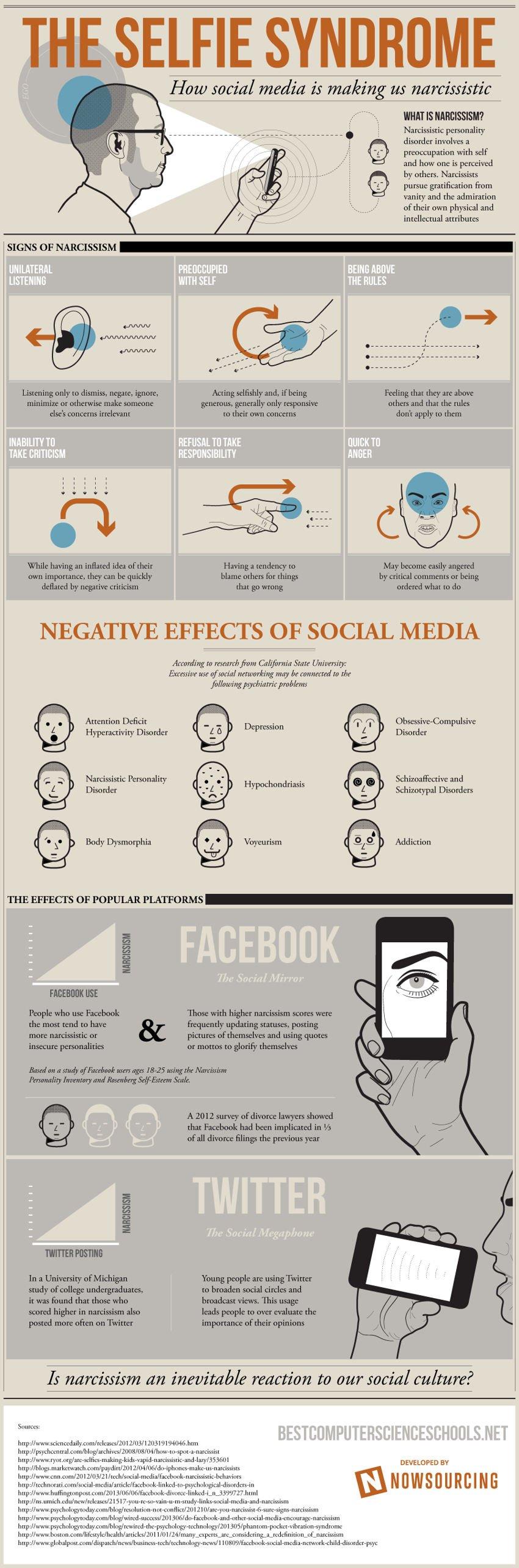social media narcissism selfies syndrome