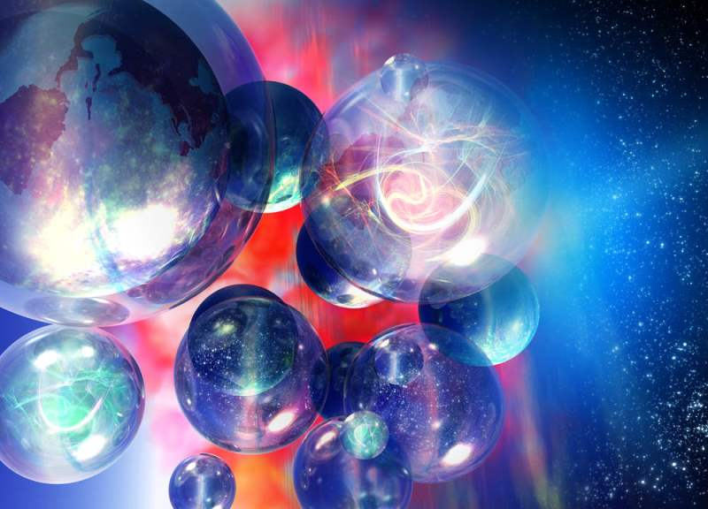 parallel worlds hypothesis