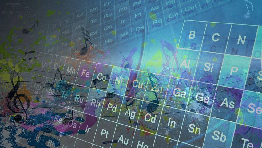 periodic table of elements music