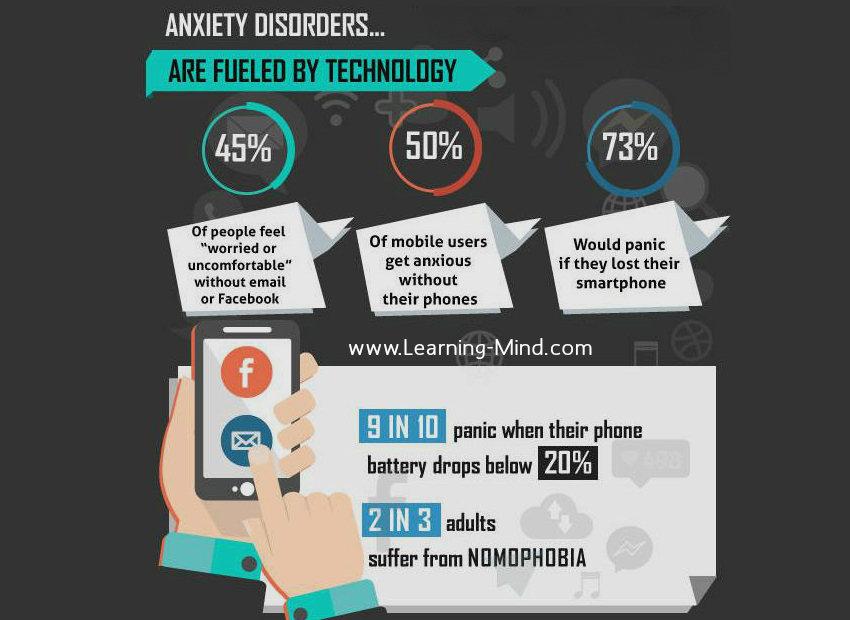 technology anxiety symptoms