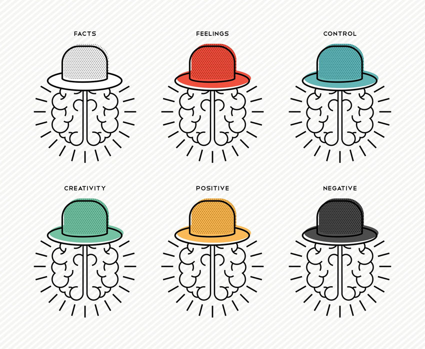 six thinking hats theory