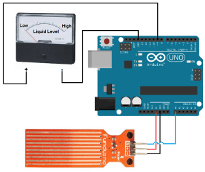 How to Build a Liquid Level Gauge Circuit with an Arduino