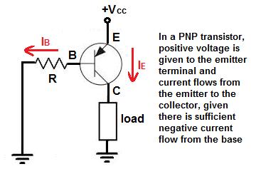 PNP transistor biasing