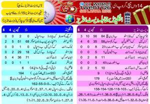 EnglandvsWest Indiest20 2012 scorecard