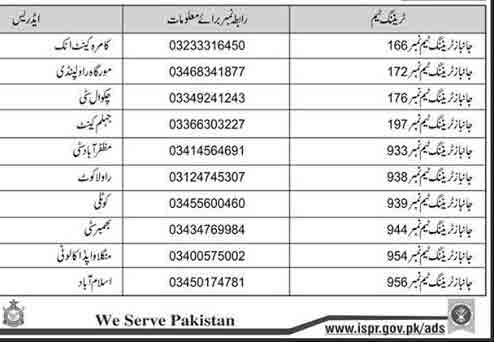 Janbaz-Force-Jobs-Phone-Numbers