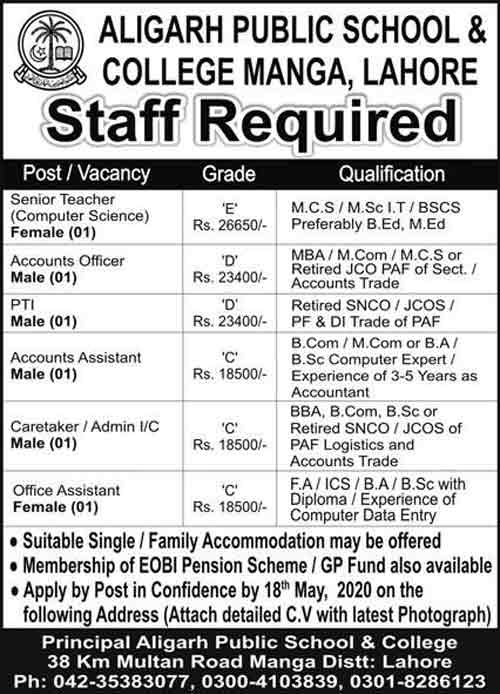 Aligarh-Public-School-and-College-Manga-Lahore-jobs-2020