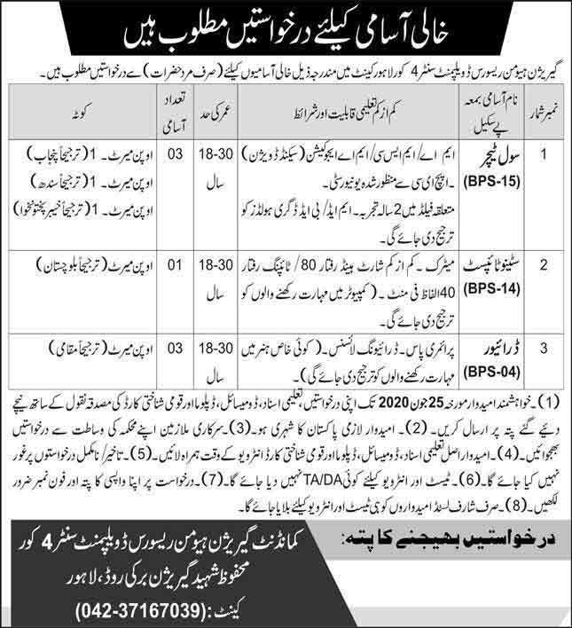 Garrison-Human-Resource-Development-Center-Lahore