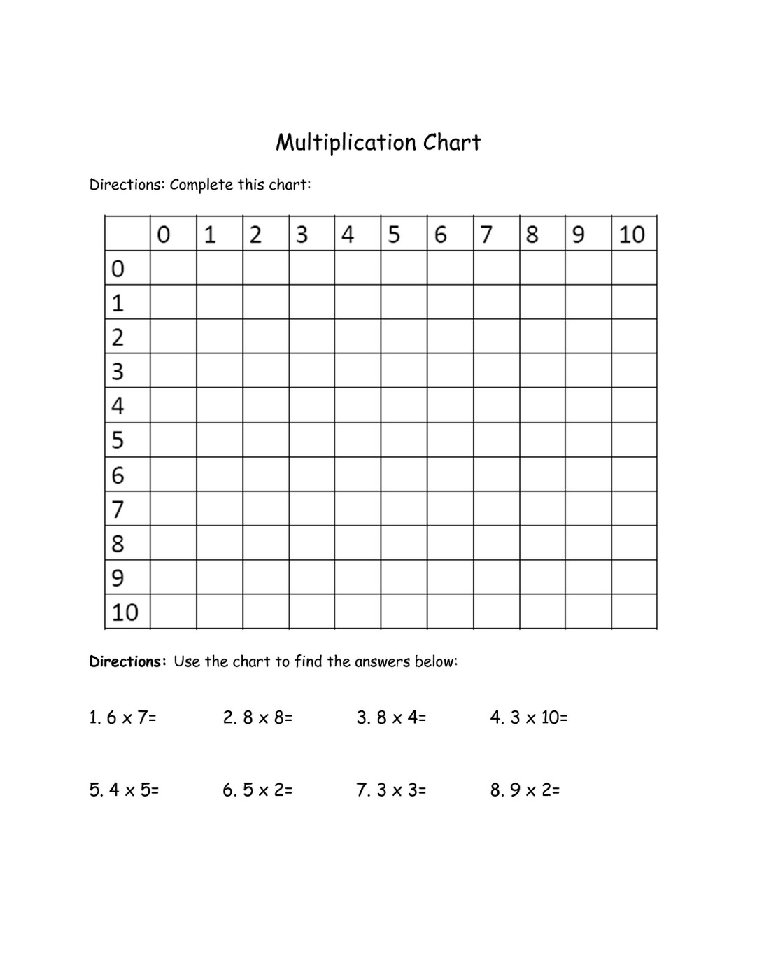 Printable Multiplication Table Charts 1 12